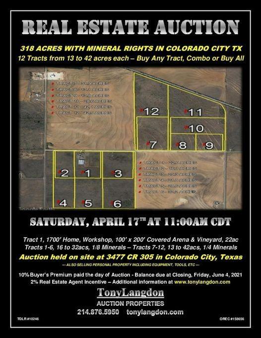 3477 County Road 305  Colorado City, Texas 79512 - Acquisto Real Estate best frisco realtor Amy Gasperini 1031 exchange expert