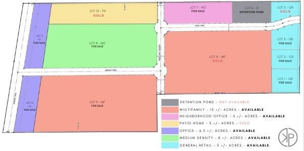 Lot 7 Hwy 83/84  Abilene, Texas 79602 - Acquisto Real Estate best frisco realtor Amy Gasperini 1031 exchange expert